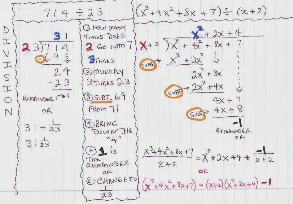 how to solve division of polynomials