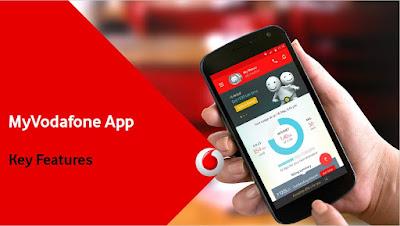 MyVodafone-App