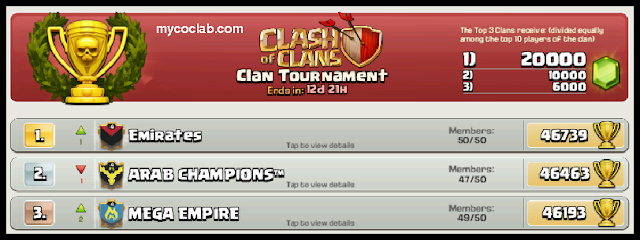Top 3 Clans image