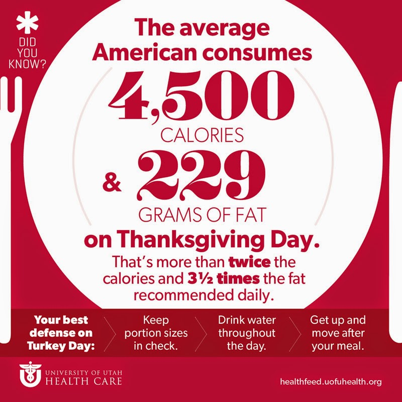 Healthy Thanksgiving Tips, Holiday Survival Tips, Healthy Holiday Recipes