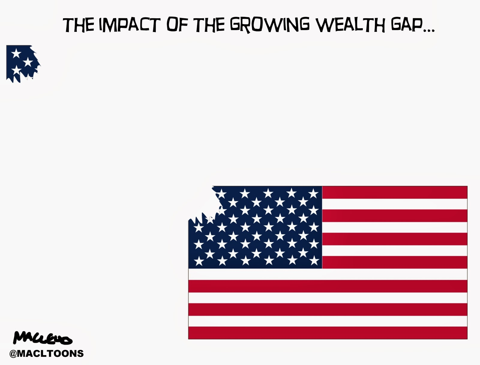 growing inequality gap A new study shows that the gap in the wealth that different american households have accumulated is more exreme than any at time since the great depression.