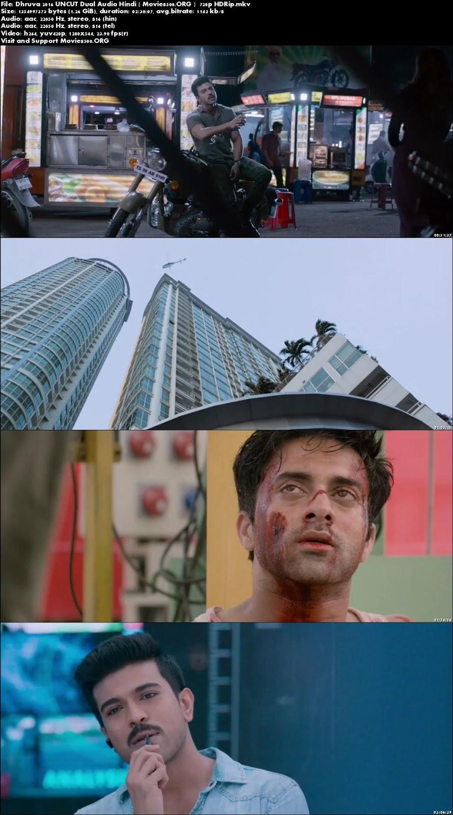Dhruva 2016 Full Movie in 300MB Hindi Download HD at sweac.org