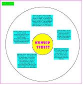 Circle Map 1