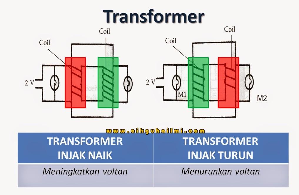 Perbezaan transformer injak naik dan transformer injak turun