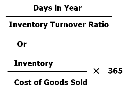 inventory conversion period accounting education