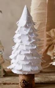http://www.hogarutil.com/decoracion/manualidades/otros/201311/hacer-arbol-navideno-pequeno-papel-22511.html