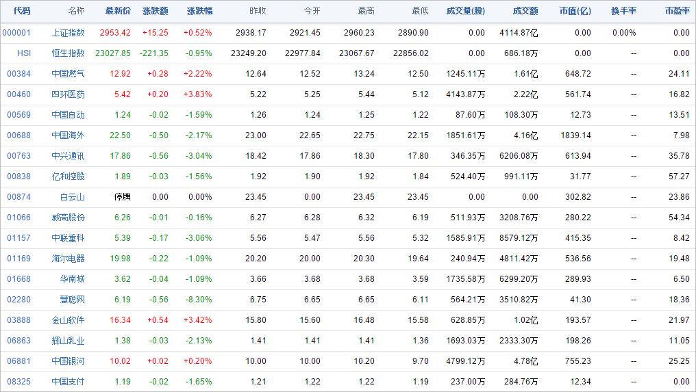 中国株コバンザメ投資ウォッチ銘柄watch20141215