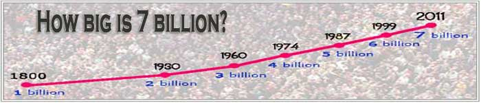 How big is 7 billion