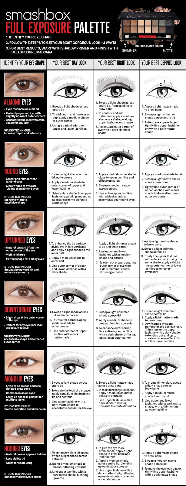 http://imabeautygeek.com/2014/01/08/how-to-apply-makeup-for-your-eye-shape-courtesy-of-smashbox/