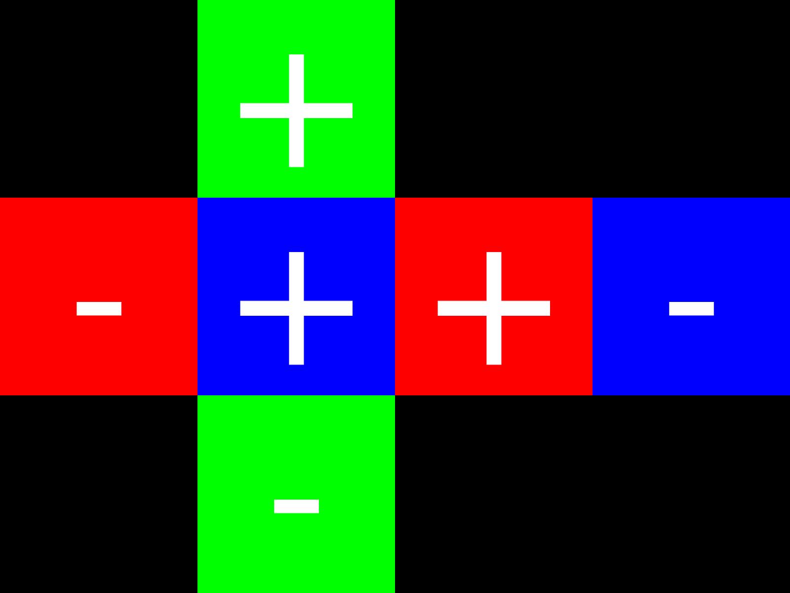 Cube Map Axes of Doom!