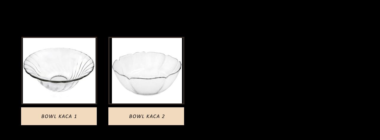 http://www.suyono.co.id/2015/08/bowl.html