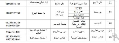 اسماء وأرقام هواتف معامل التنسيق بالجامعات للعام الجديد 2015-2016