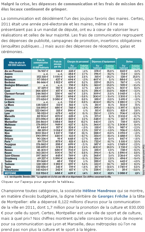 07+01+13+Mandroux+d%C3%A9pensi%C3%A8re.b