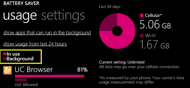 battery saver and data sense on windows phone