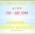Kumpulan Soal Tematik Kelas 4 Tema 6 7 8 9 Semester 2 Kurikulum 2013