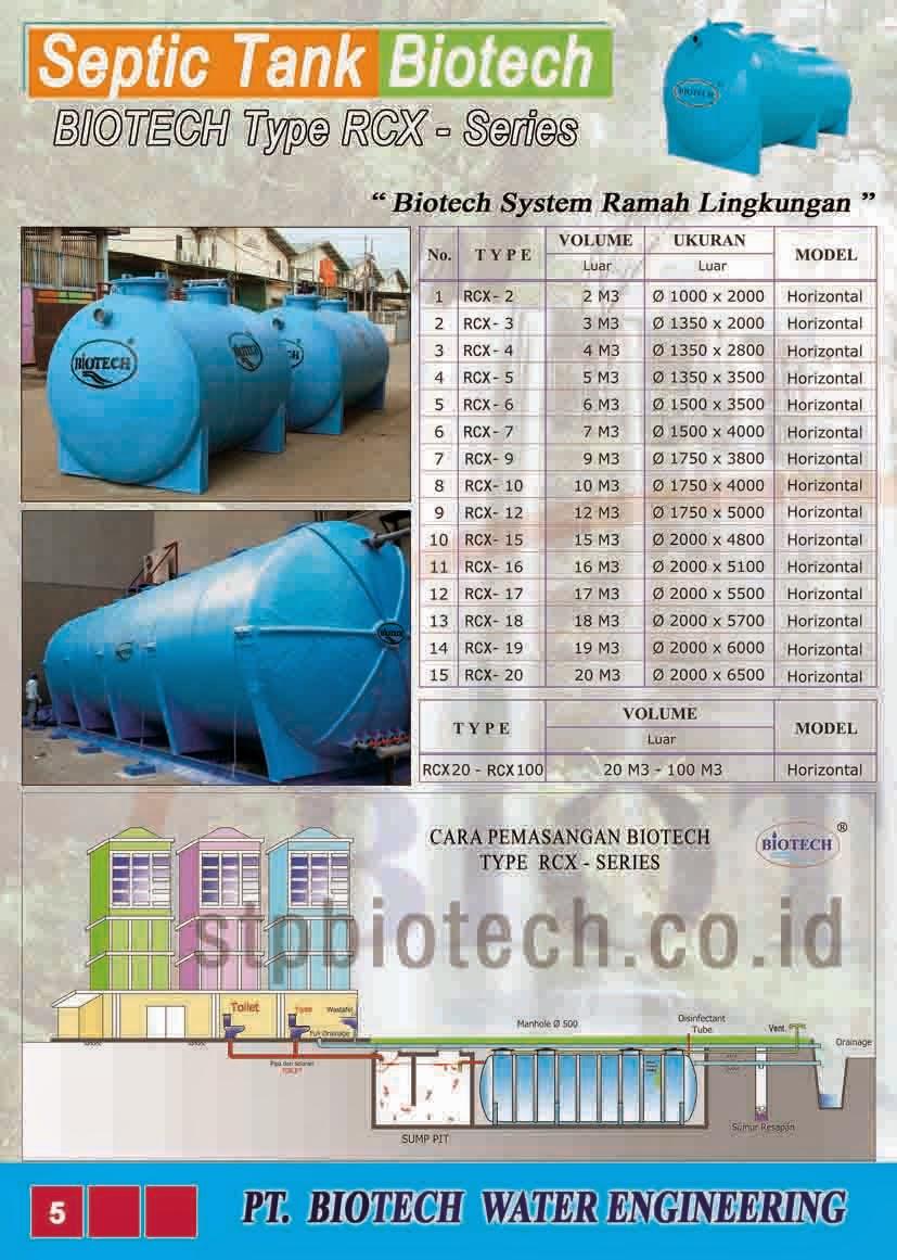 septic tank biotech, biofil, biotank, biofilter, biosafe