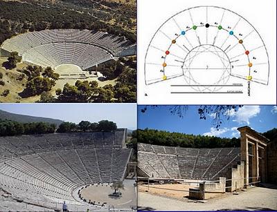 Η Τεχνολογία των Αρχαίων Ελληνικών Θεάτρων