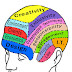 Cara meningkatkan daya ingat otak dan konsentrasi