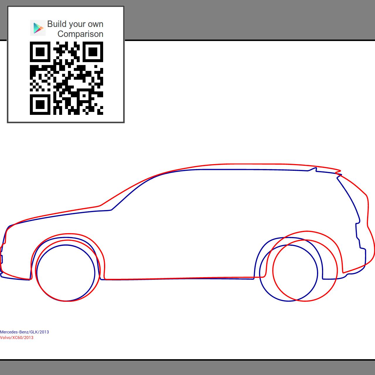Mercedes benz glk 2013 vs volvo xc60 2013 compare dimensions visually www car compare org