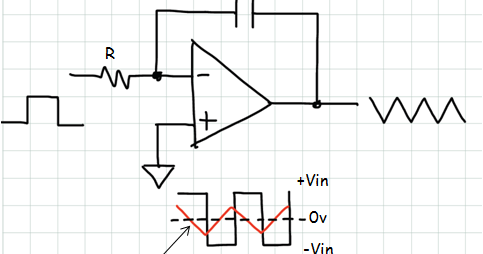 Practical Integrator Circuit Triangle in addition Intro To Electronics Ch 27 31 Flash Cards together with Integrator Circuit Diagram additionally Integrator Circuit With Reset as well Imjustinphysics wordpress. on square wave integrator circuit