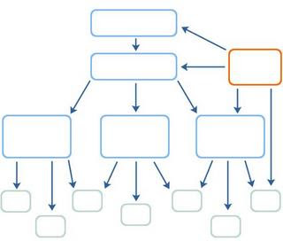 диаграми