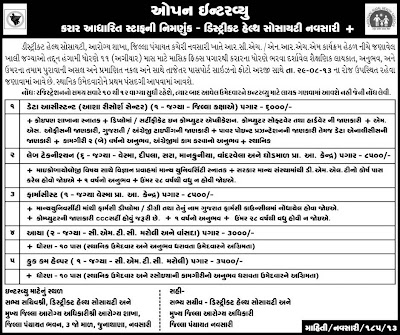 Requirement for various posts in District Health Society, Navsari