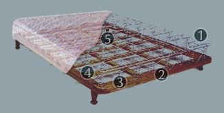 Muebles mya colch n y sommier quilt for Muebles juveniles gavilan