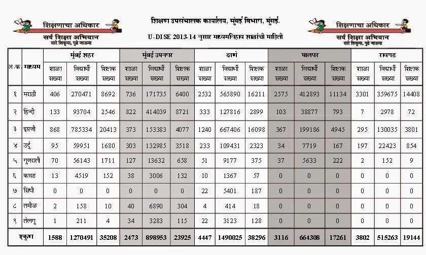 RTE Admission 2015 Mumbai Region