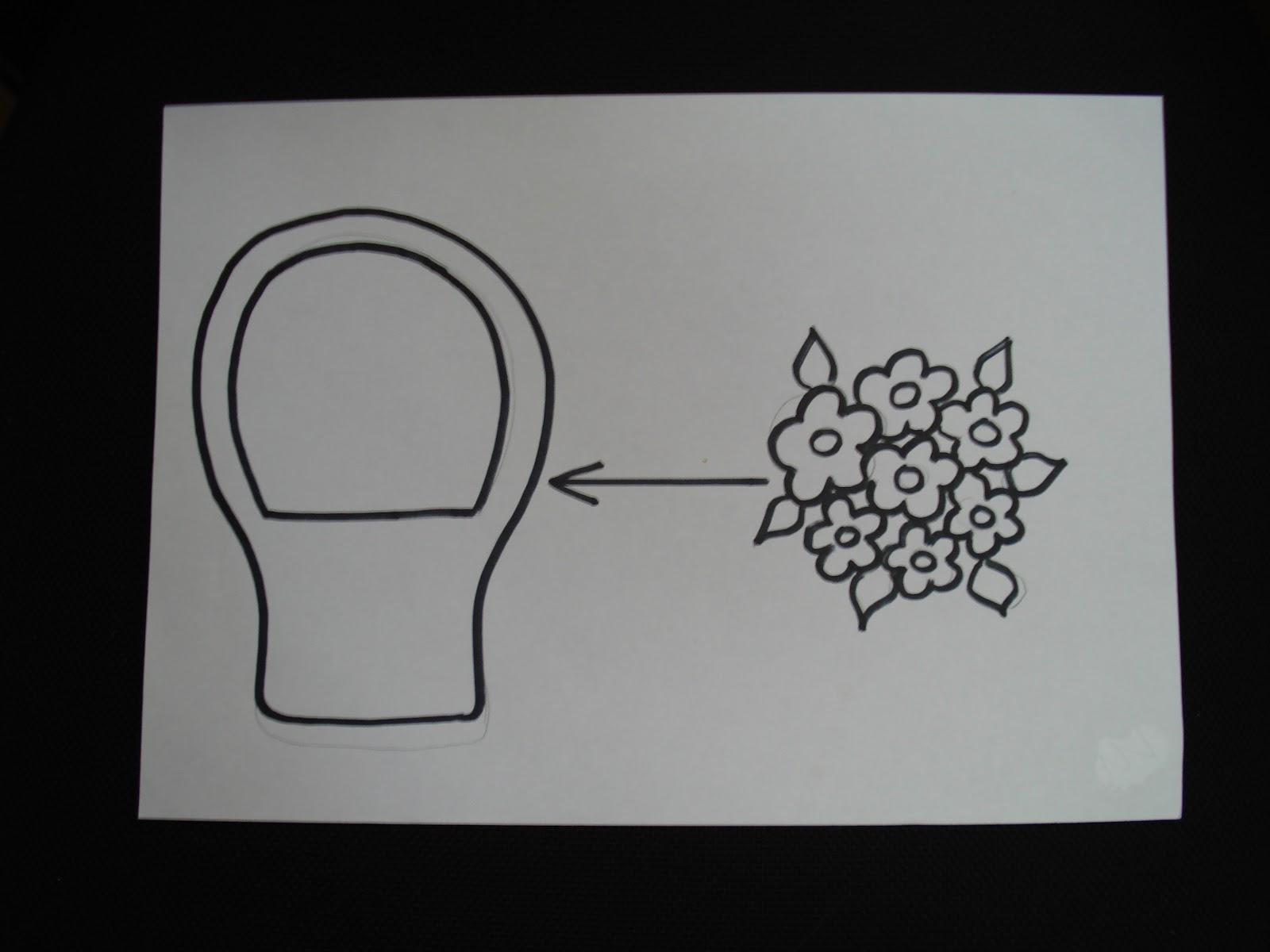 схема анализа урока в период адаптации