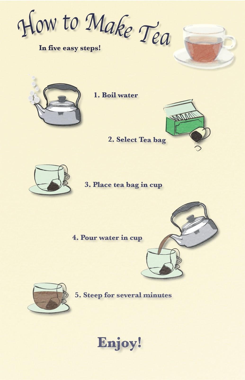 Jocelyn U0026 39 S Illustration Blog  How To Make Tea
