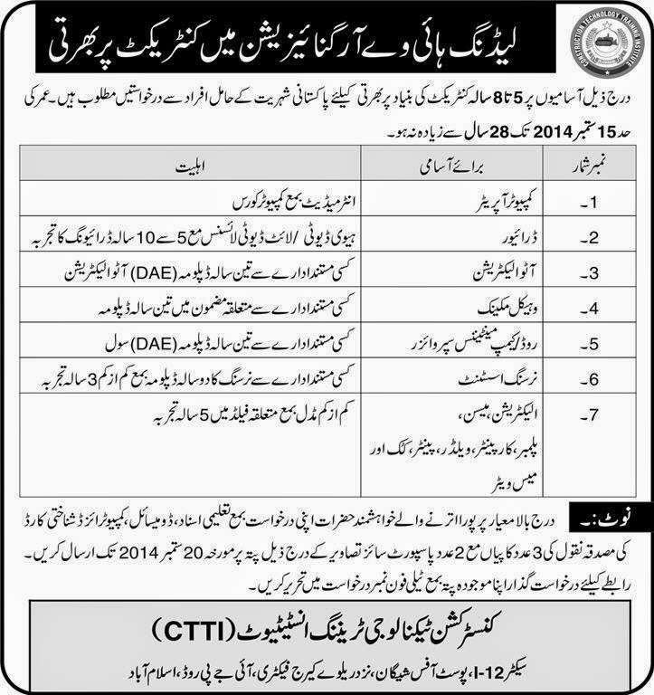 Leading Highway Organization Islamabad Jobs Express Ads