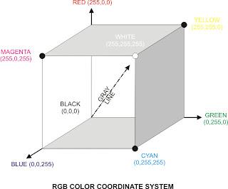 introductory digital image processing john r jensen pdf