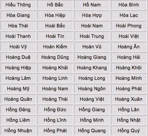 TEN HAY CHO BE TRAI SINH NAM 2015