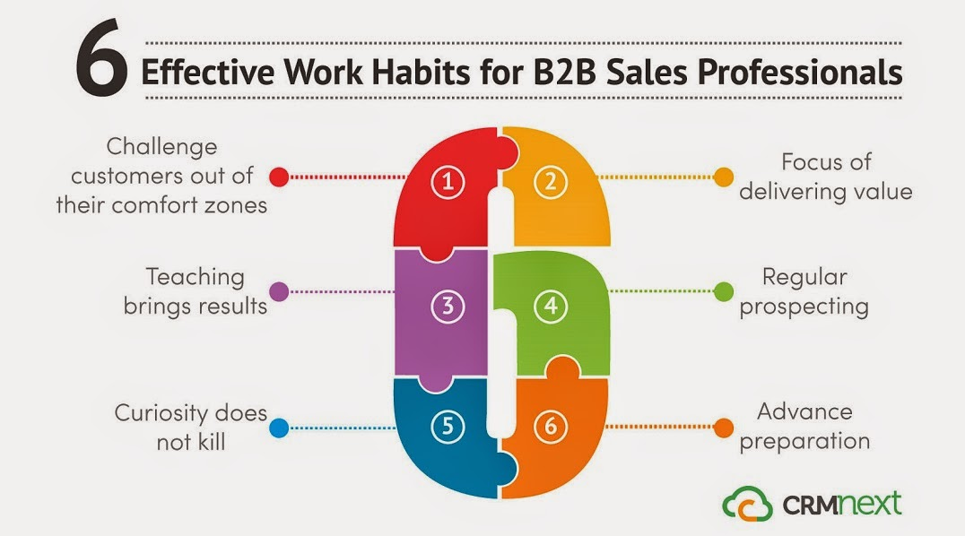 6 Effective Work Habits for B2B Sales Professionals