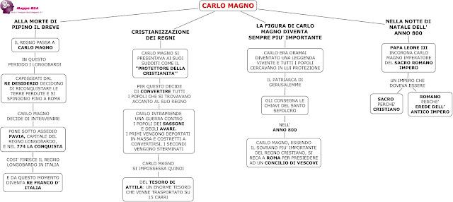 mappedsa mappa schema dsa dislessia storia franchi carolingi pipino il breve sacro romano impero elementari quarta quinta riassunto poitiers arabi longobardi