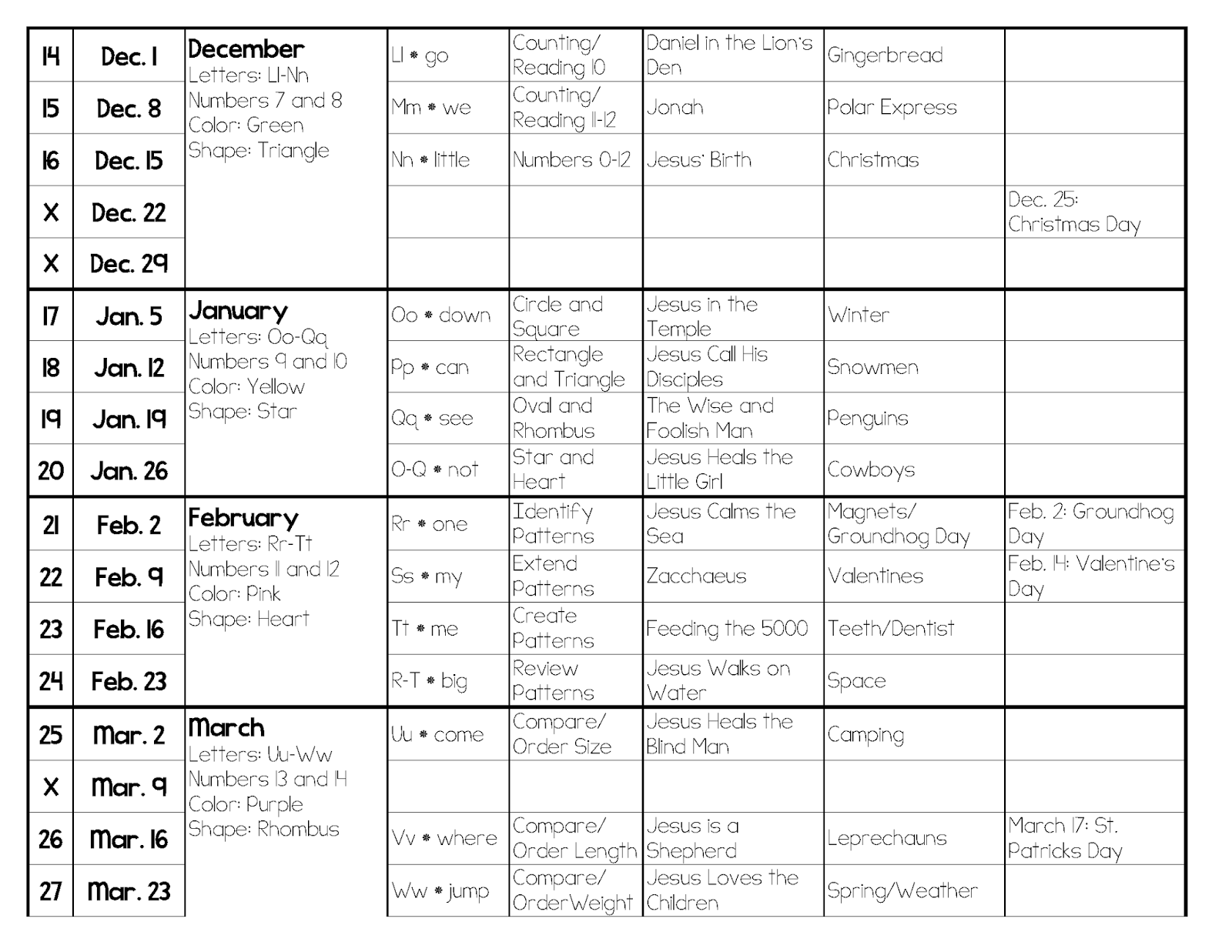 Eets for yr 6 for Preschool curriculum map template