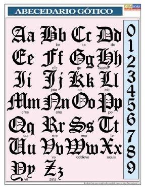 lieuran sorangan imagenes del abecedario en graffiti