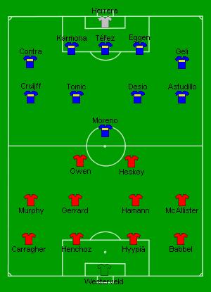 Así saltaron al campo los finalistas. final UEFA Alavés Liverpool
