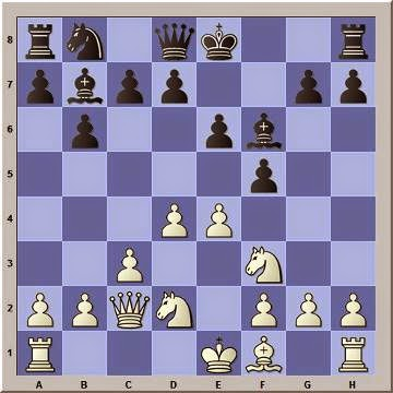 What are the best books on chess strategies? - Quora