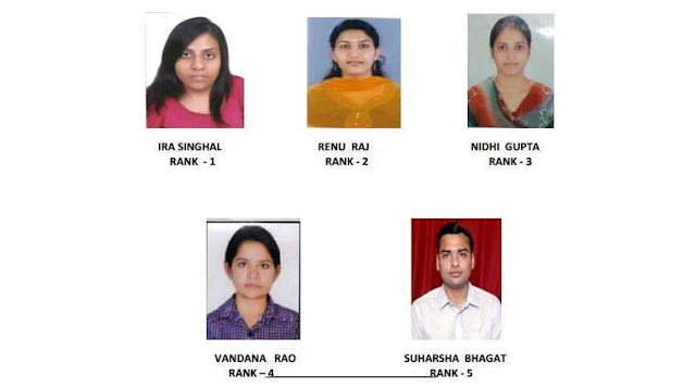 CIVILS Toppers list 2015