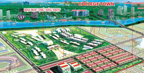 Kết quả hình ảnh cho dự án đại học thủ dầu một