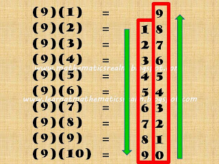 nine,numbers,algebra,mathematics,sequences,patterns,tricks