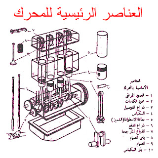 اجزاء محرك الديزل