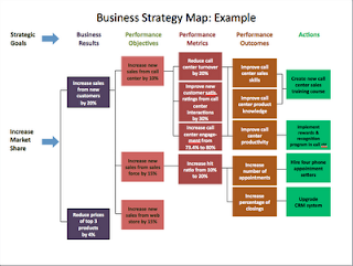 balance scorecard strategy map nokia Full-text paper (pdf): the benefits management and balanced scorecard strategy map: how they match.