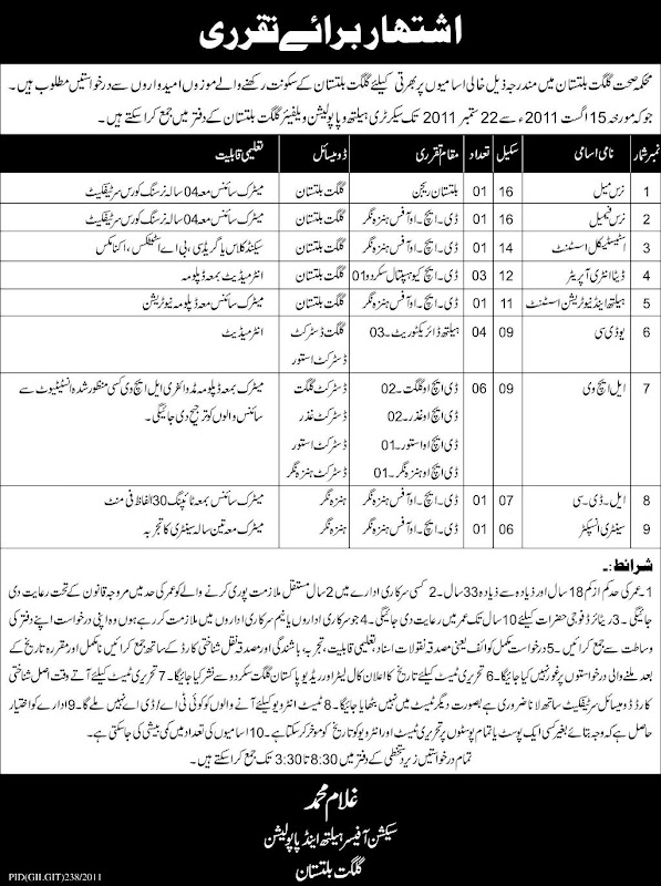 Job Opportunities in Health And Population Gilgit Baltistan