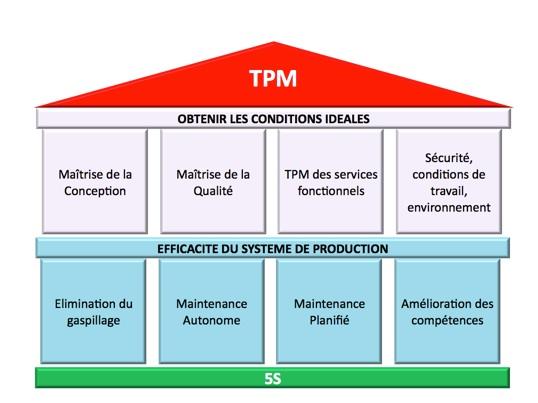 phd thesis maintenance