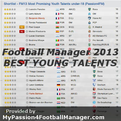 FM13 Download Best Young Talent Shortlist