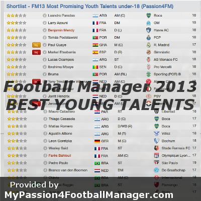 FM13 Download Best Young Talent Shortlist