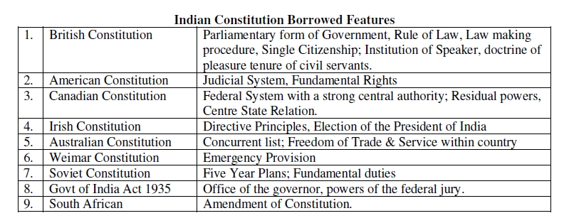 short essay on preamble of indian constitution Sale home short essay on preamble of indian constitution.