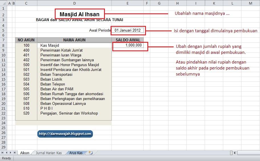 Form Laporan Arus Kas Masjid Darmawajah